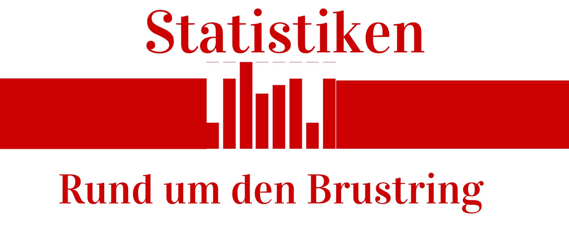 Neue Statistik auf Rund um den Brustring: Rückennummern