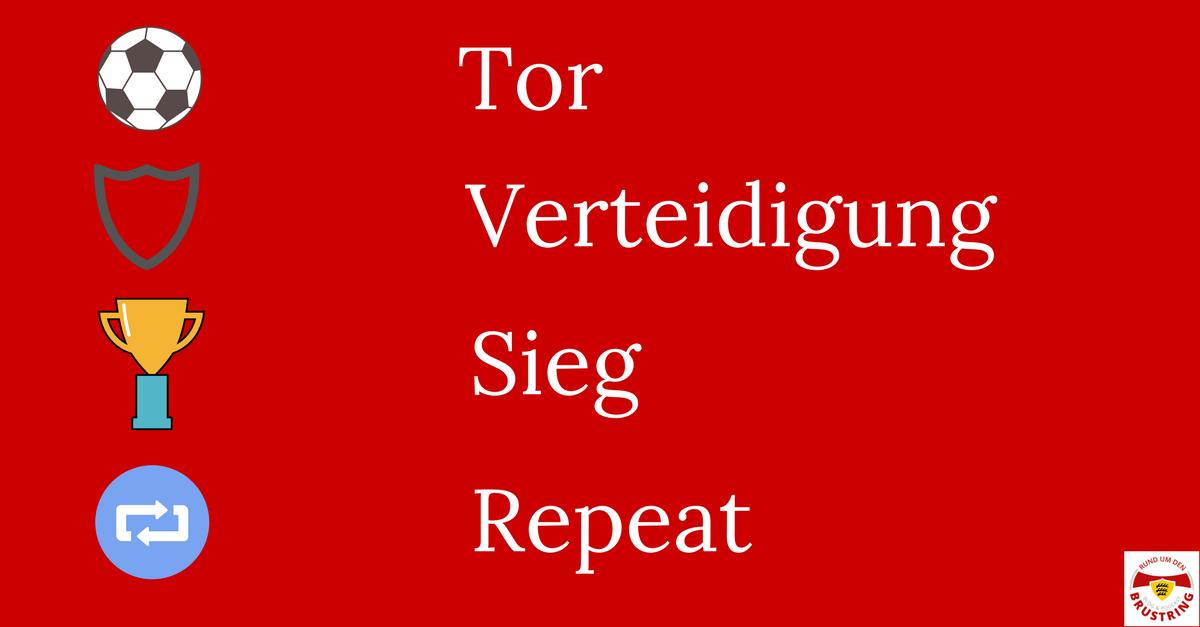 Tor, Verteidigung, Sieg, Repeat